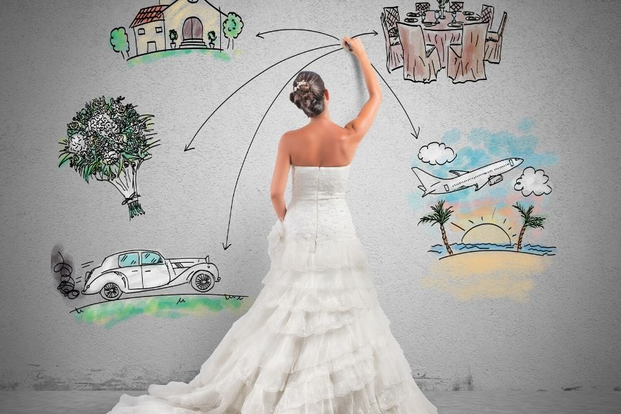 Want the Best Wedding Possible? Get This Wedding Plan Guide Today!